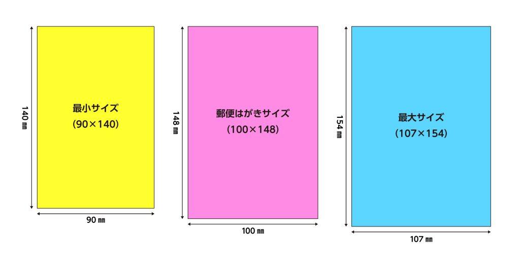 postcard_size